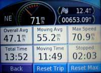 GPS at finish